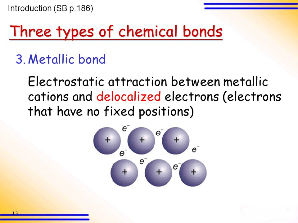 different types of chemical bonding Other types of chemical bonds also exist the atoms that make up a metal, for example, are held together by a metallic bond a metallic bond is one in which all of the metal atoms share with each other a cloud of electrons the electrons that make up that cloud originate from the outermost energy levels of the atoms.
