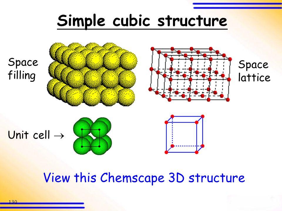 Simple cubic structure
