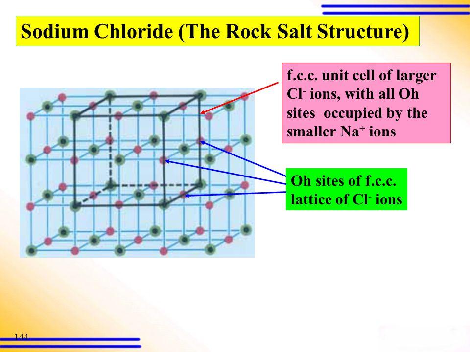 Sodium Chloride (The Rock Salt Structure)