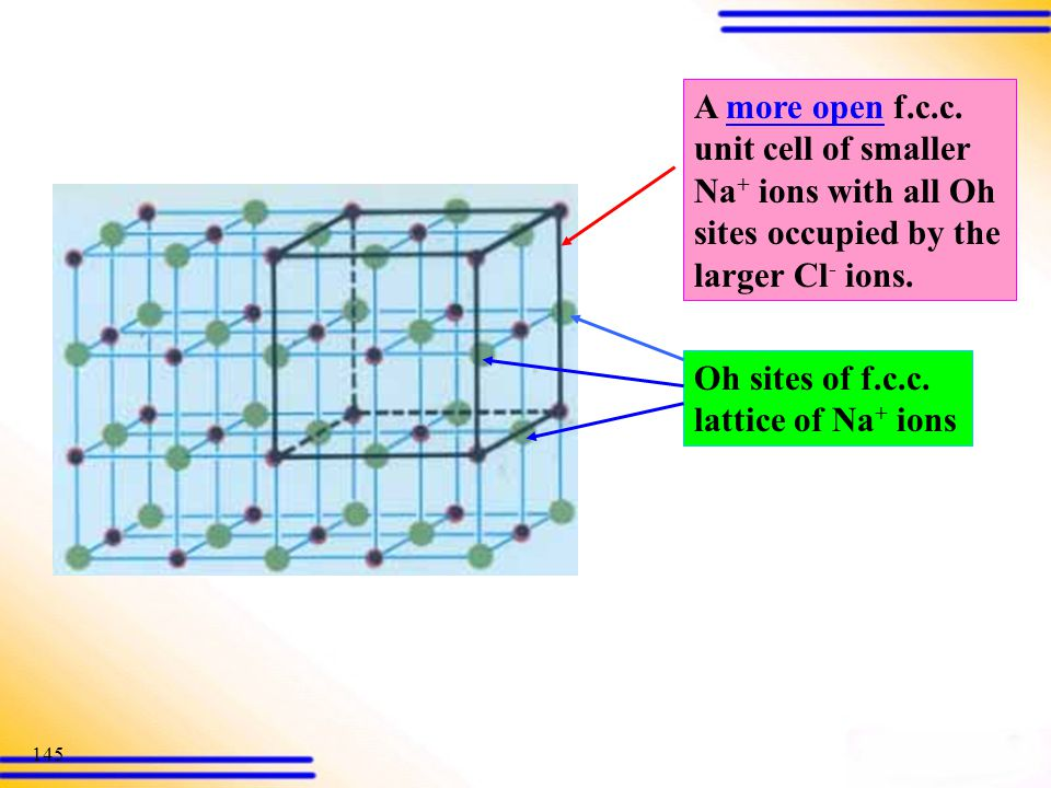 A more open f.c.c. unit cell of smaller Na+ ions with all Oh sites occupied by the larger Cl- ions.