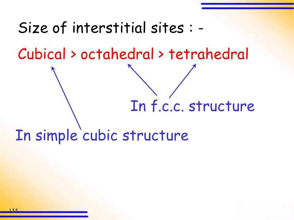 Size of interstitial sites : -