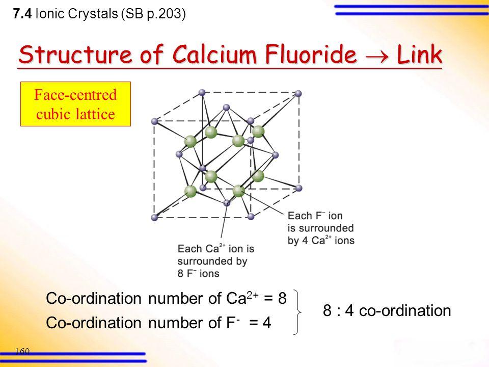 Face-centred cubic lattice