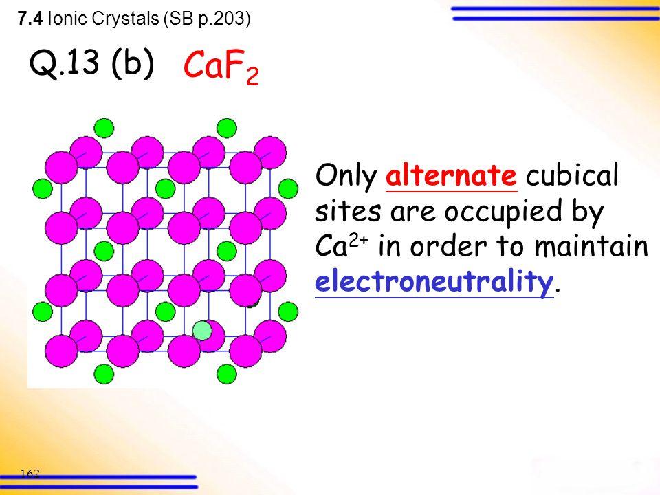 7.4 Ionic Crystals (SB p.203) Q.13 (b) CaF2.