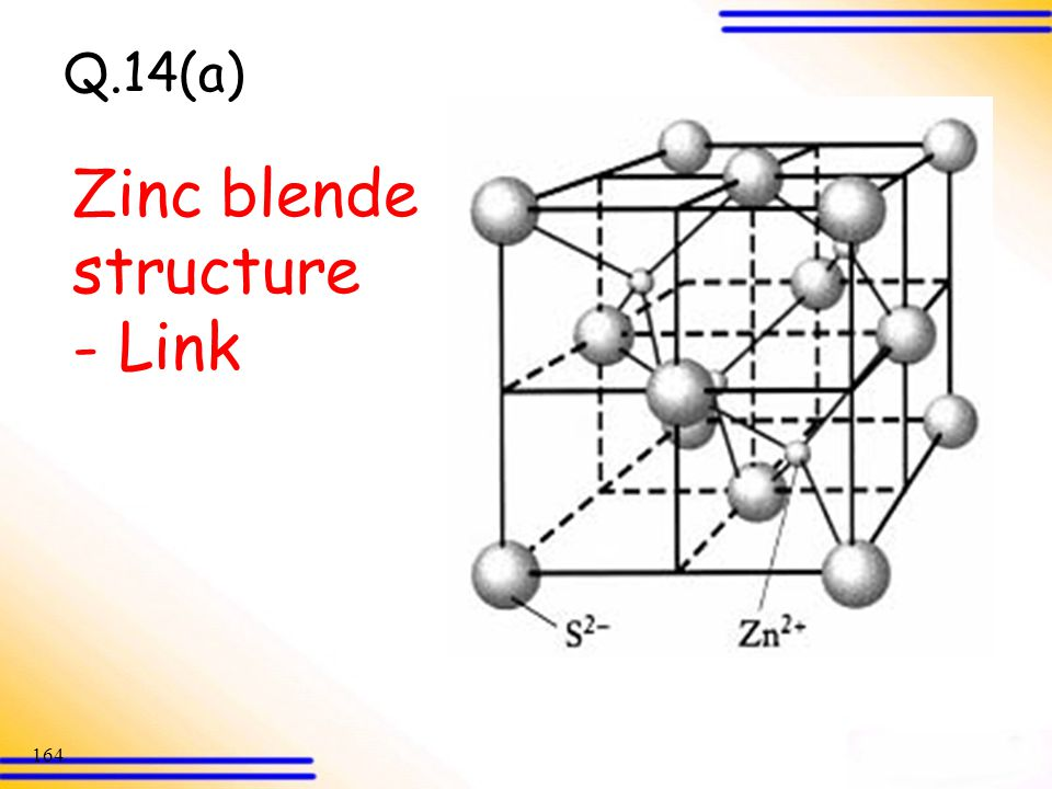 Zinc blende structure - Link