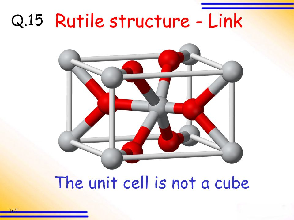 The unit cell is not a cube