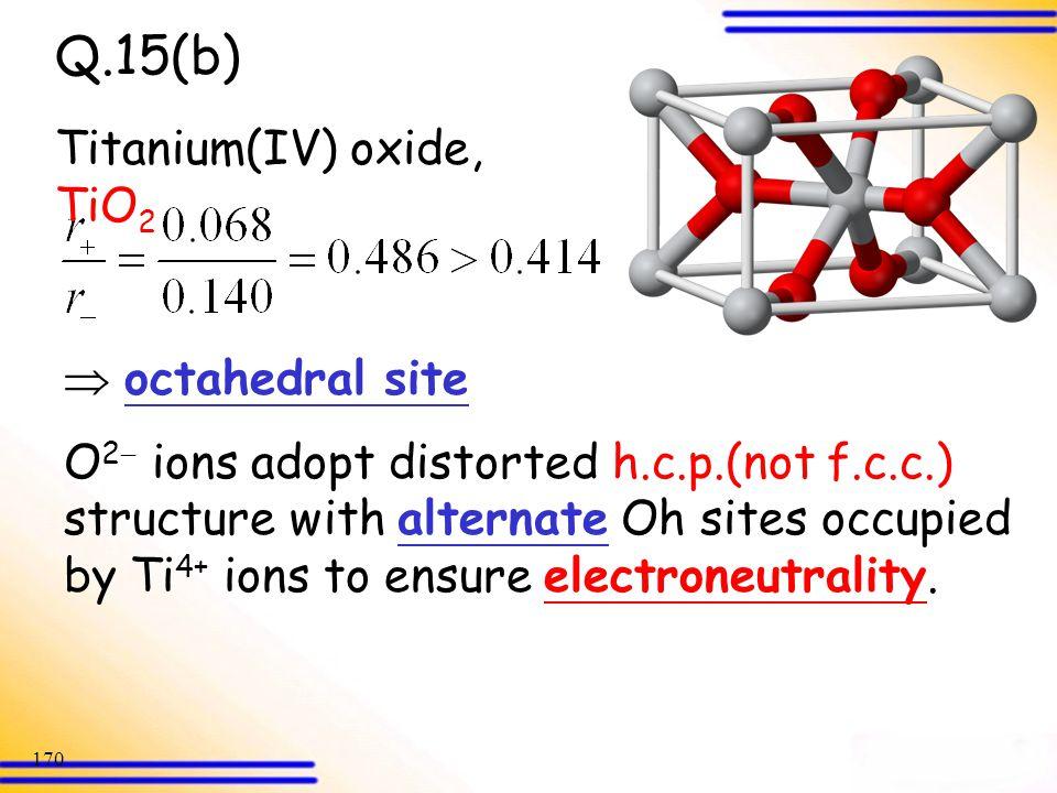 Q.15(b) Titanium(IV) oxide, TiO2  octahedral site