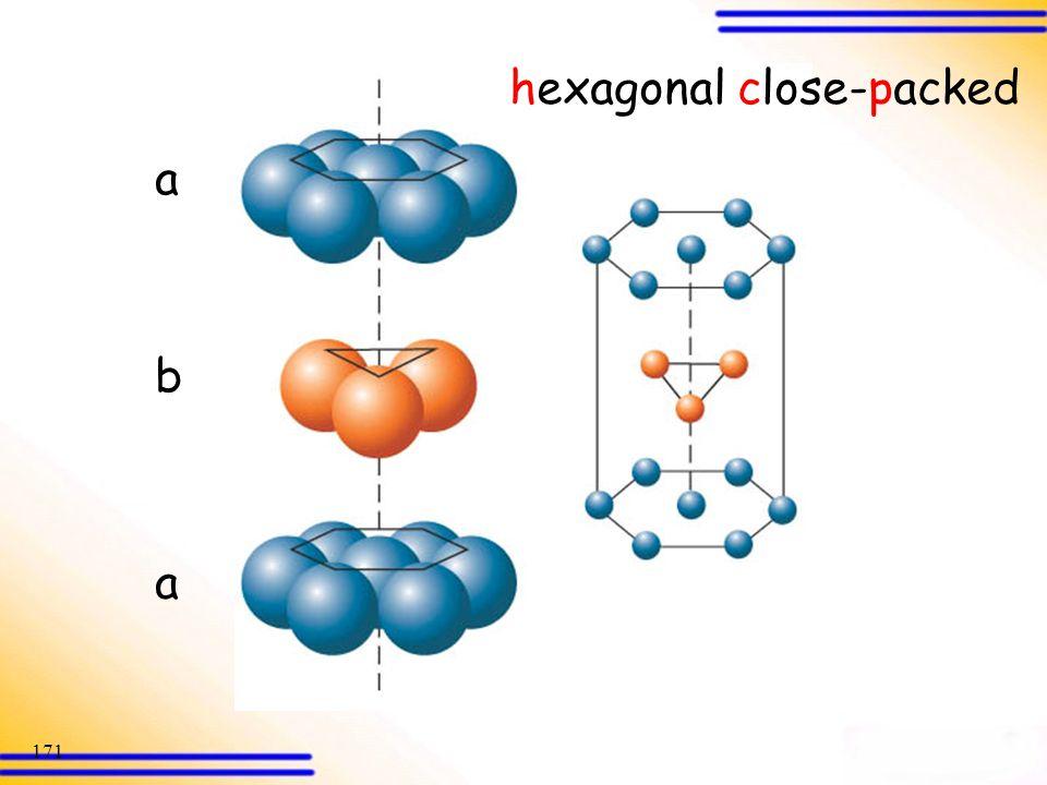 hexagonal close-packed