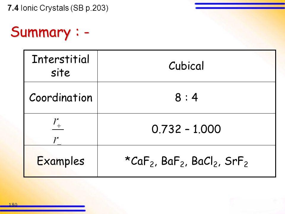 Summary : - *CaF2, BaF2, BaCl2, SrF2 Examples 0.732 – 1.000 8 : 4