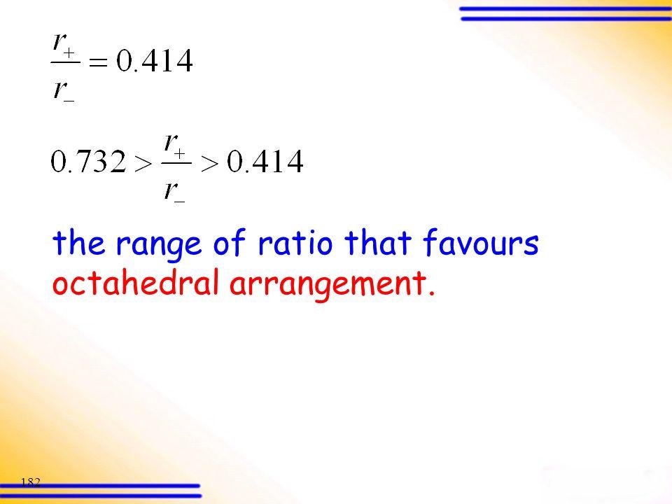 the range of ratio that favours octahedral arrangement.