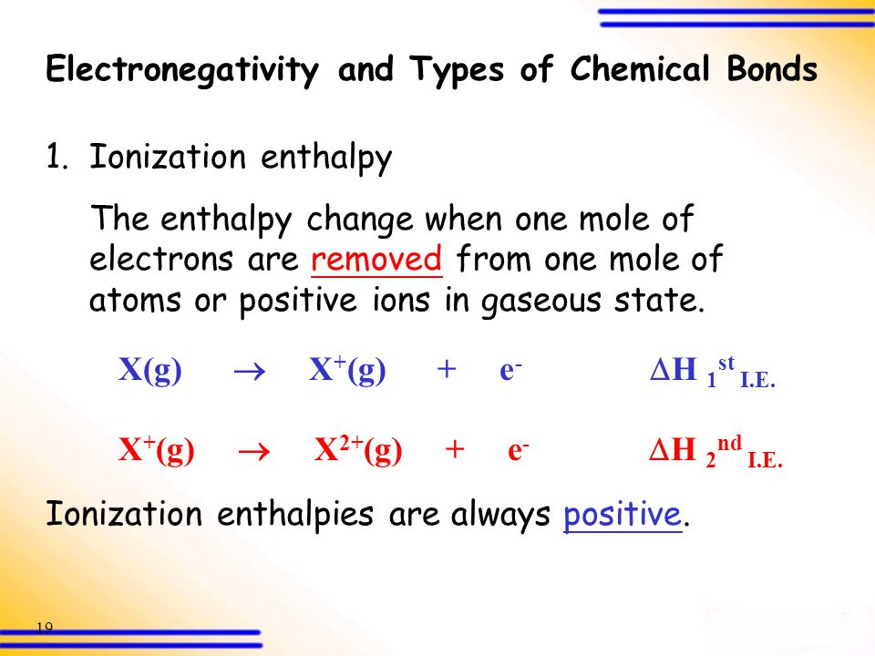 Electronegativity and Types of Chemical Bonds