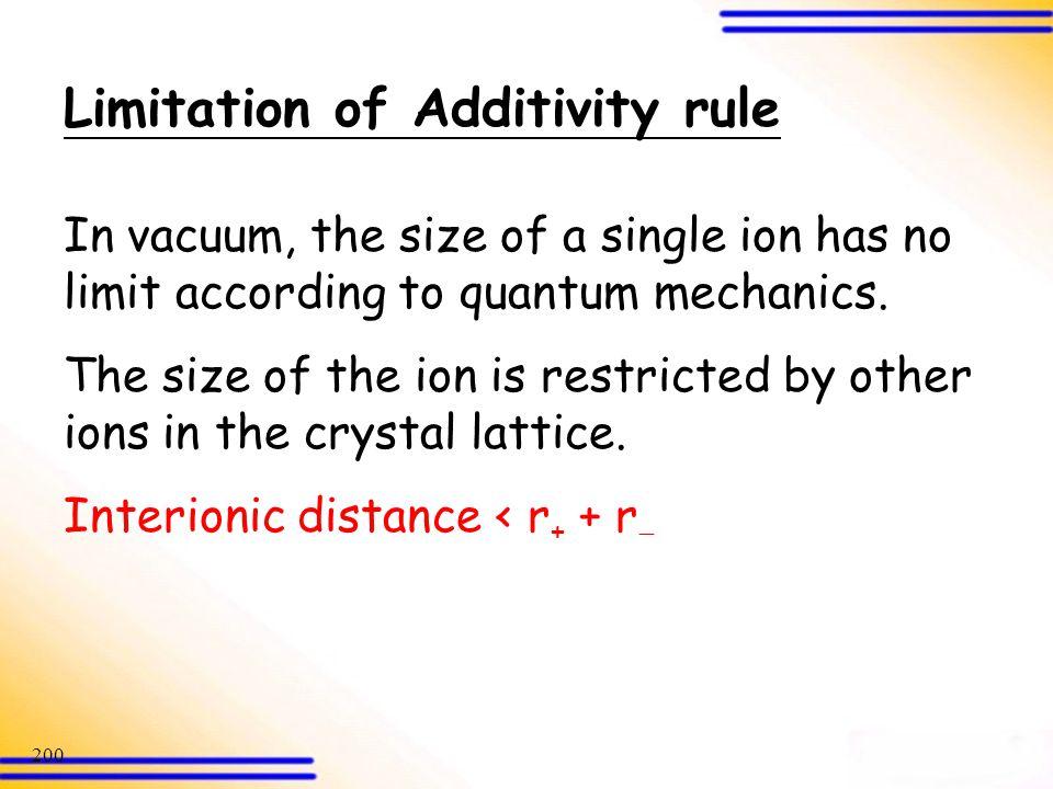 Limitation of Additivity rule