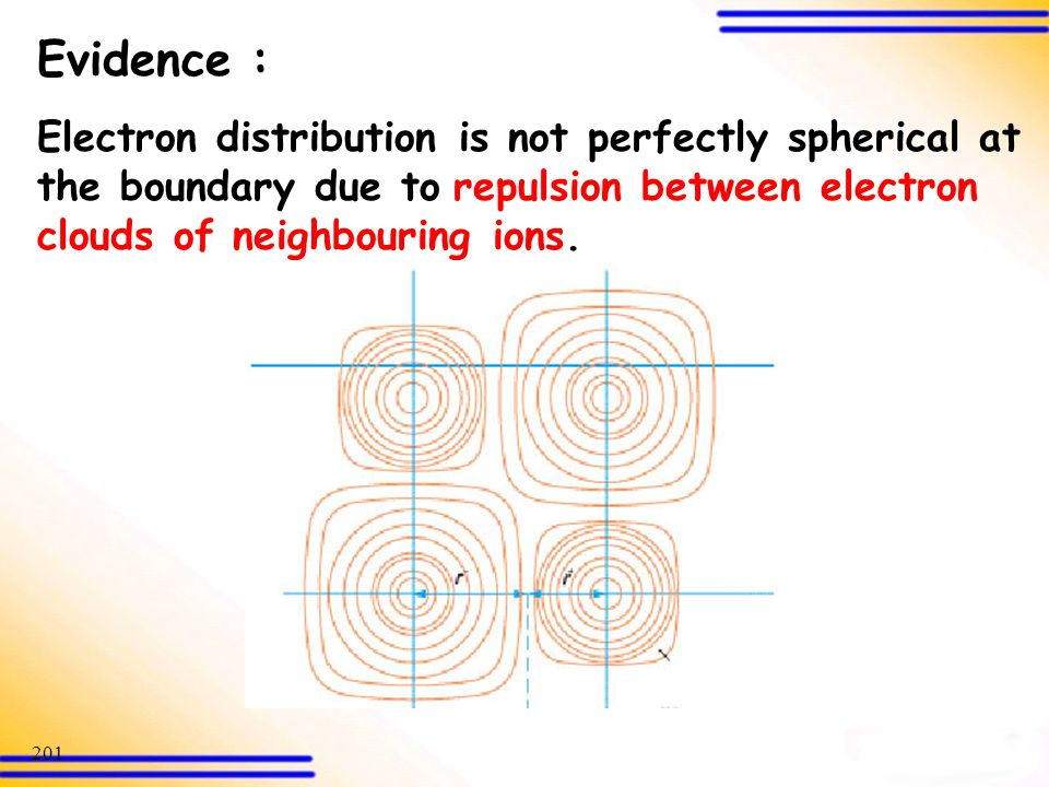 Evidence : Electron distribution is not perfectly spherical at the boundary due to repulsion between electron clouds of neighbouring ions.