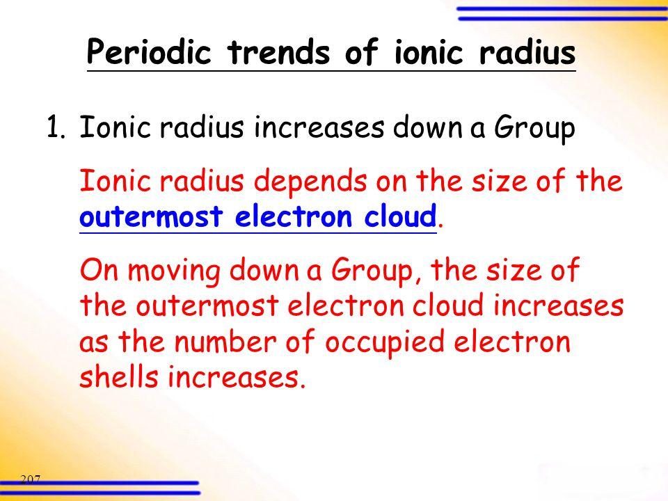 Periodic trends of ionic radius