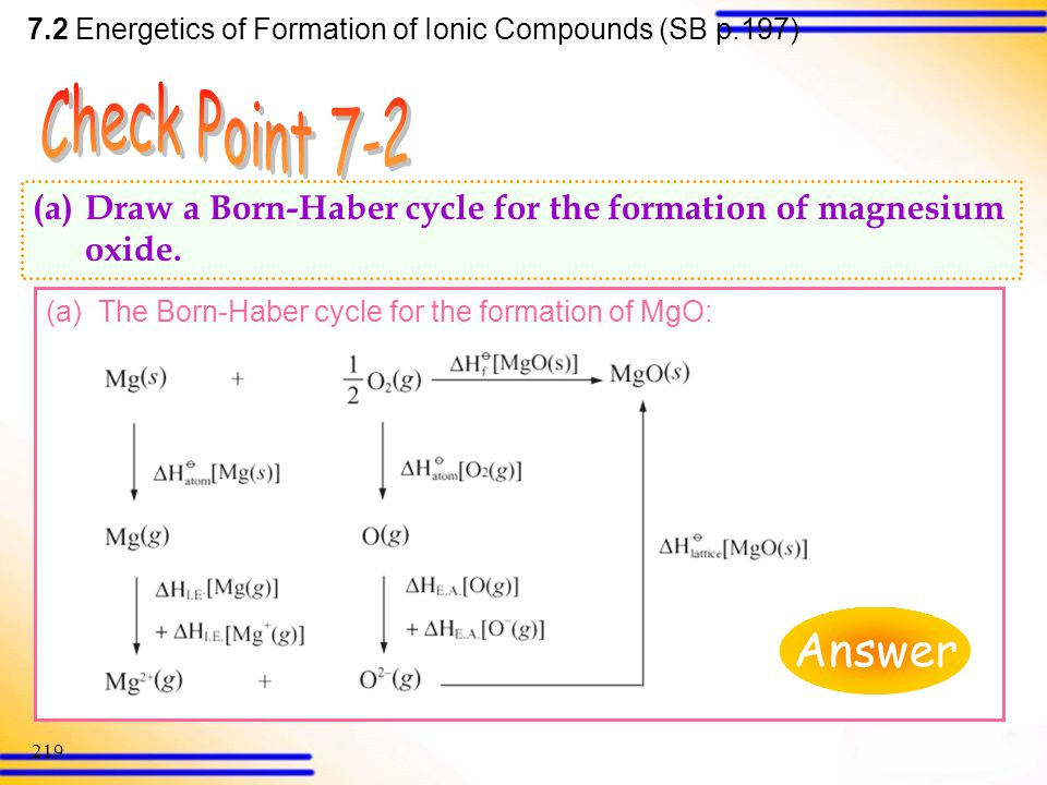 7.2 Energetics of Formation of Ionic Compounds (SB p.197)