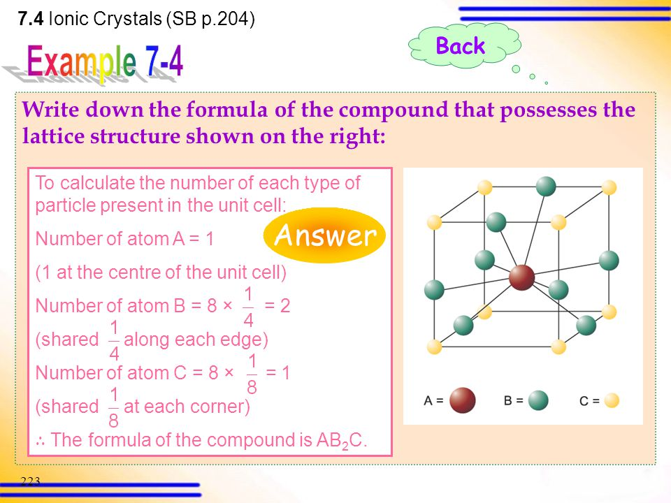 7.4 Ionic Crystals (SB p.204) Back. Example 7-4. Write down the formula of the compound that possesses the lattice structure shown on the right: