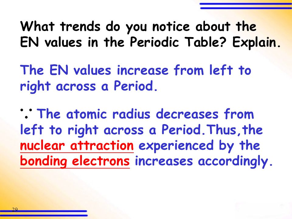What trends do you notice about the EN values in the Periodic Table