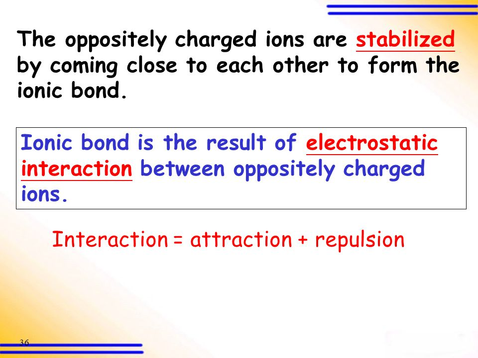 The oppositely charged ions are stabilized by coming close to each other to form the ionic bond.