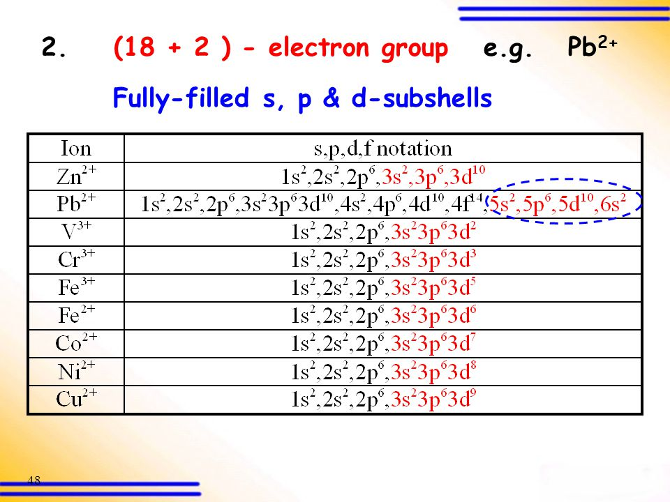 Fully-filled s, p & d-subshells