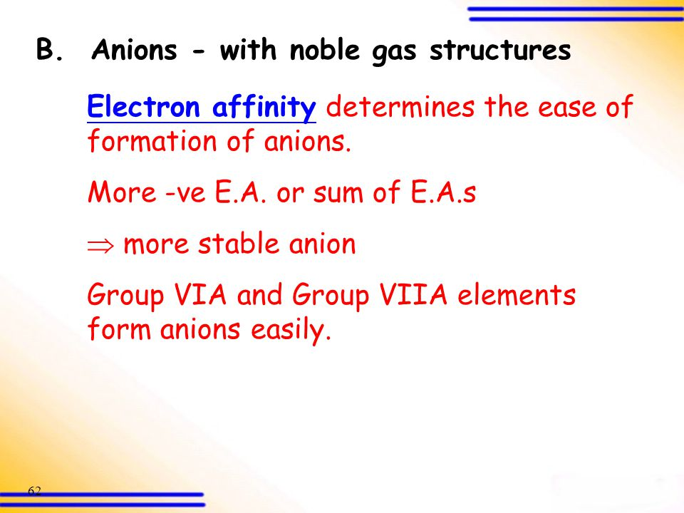 B. Anions - with noble gas structures