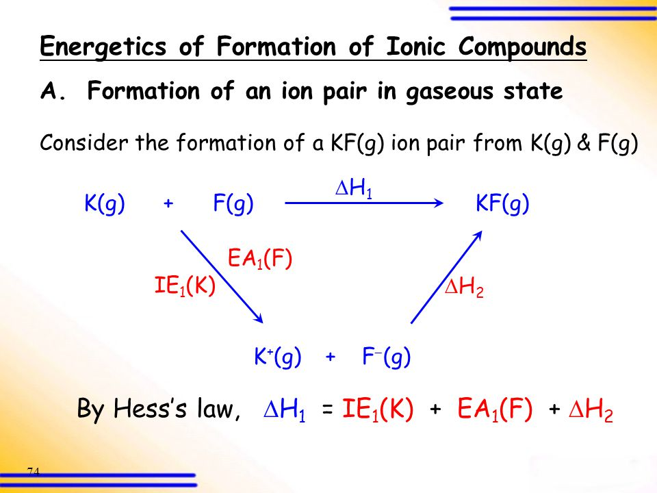 By Hess's law, H1 = IE1(K) + EA1(F) + H2