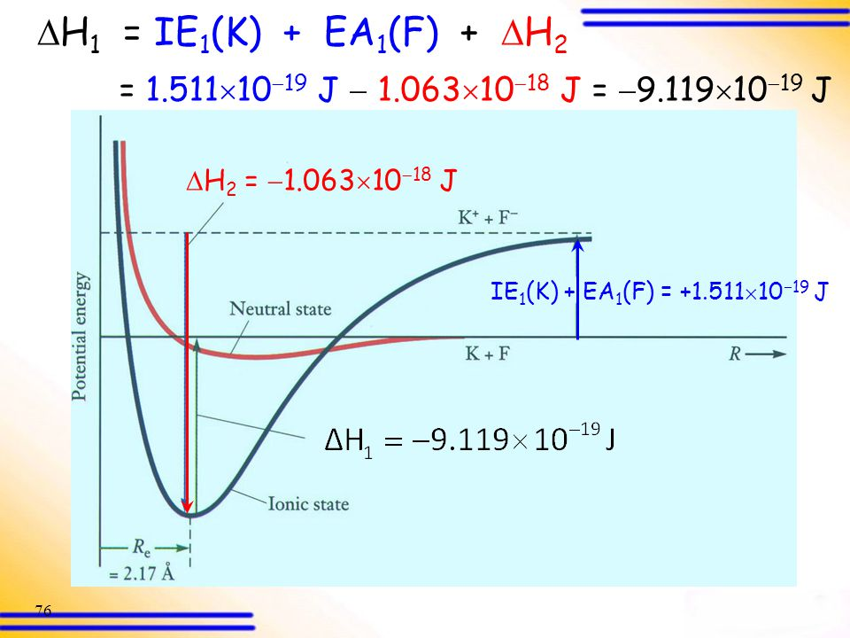 H1 = IE1(K) + EA1(F) + H2 = 1.5111019 J  1.0631018 J = 9.1191019 J. H2 = 1.0631018 J.