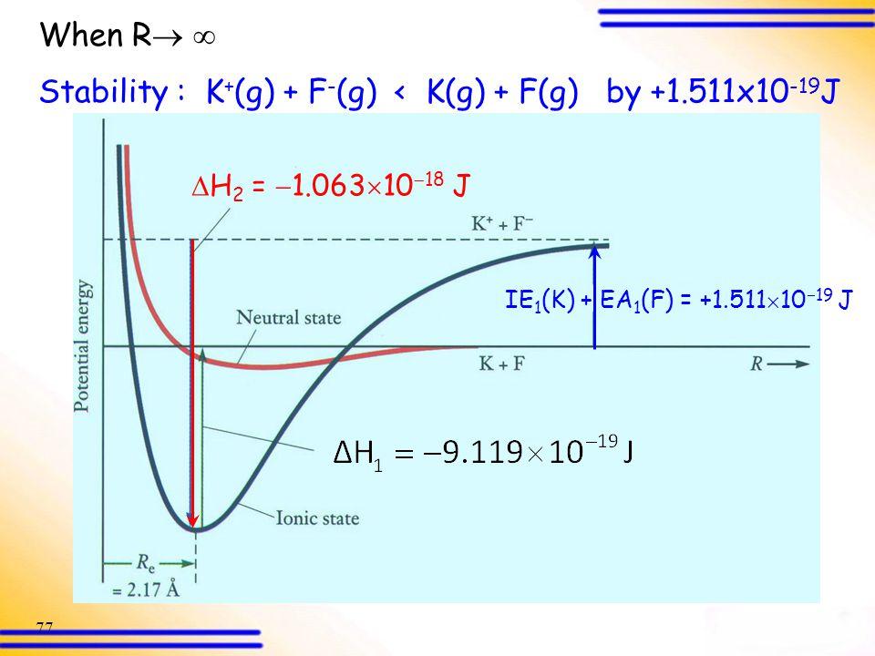 Stability : K+(g) + F-(g) < K(g) + F(g) by +1.511x10-19J