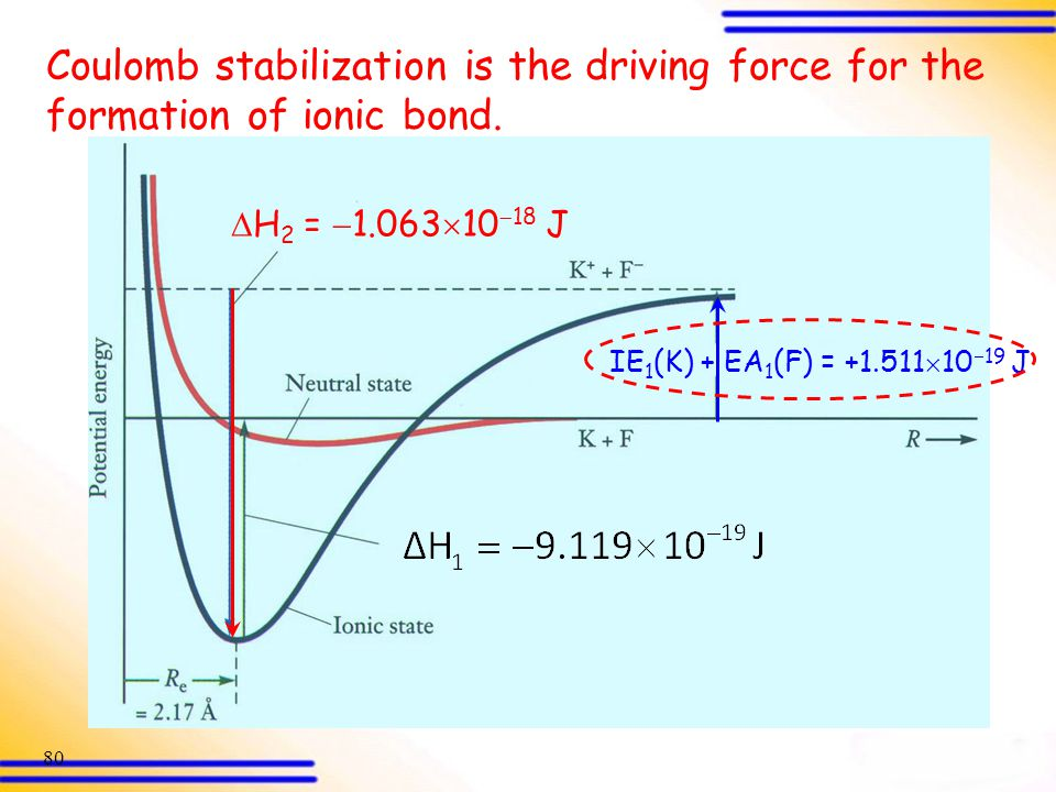 Coulomb stabilization is the driving force for the formation of ionic bond.