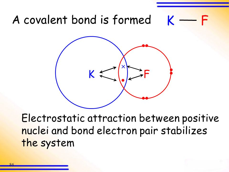 K F A covalent bond is formed K F