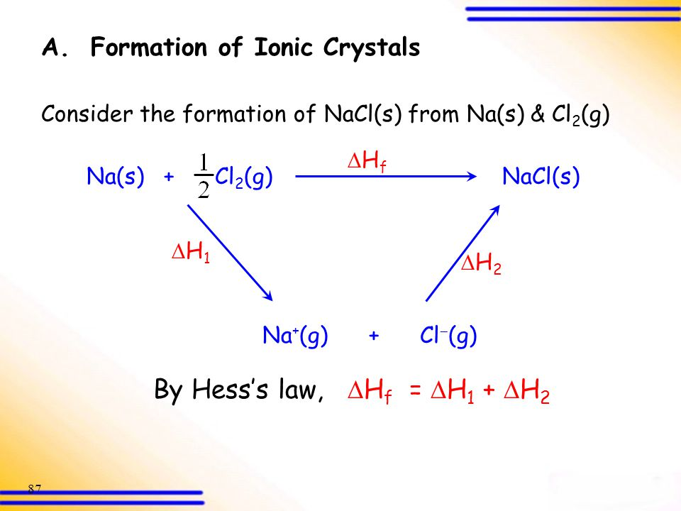 By Hess's law, Hf = H1 + H2