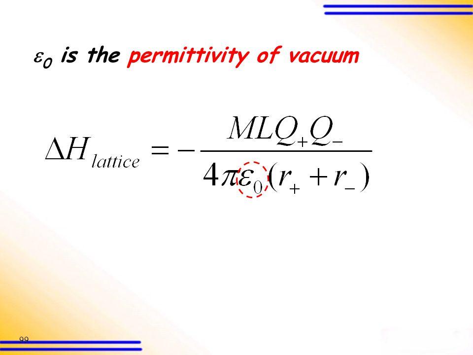 0 is the permittivity of vacuum