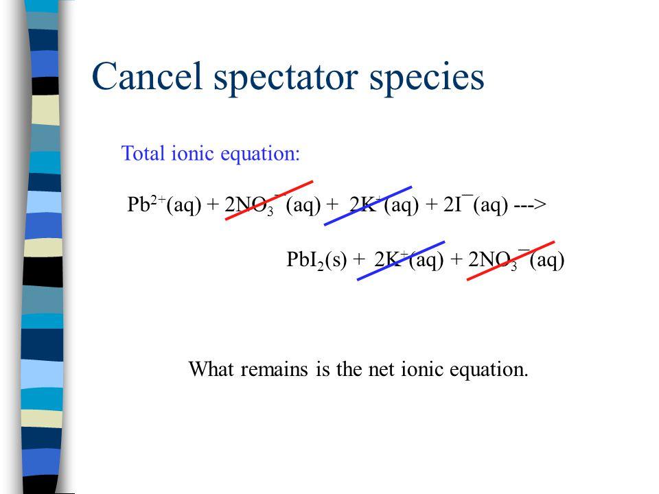 Cancel spectator species