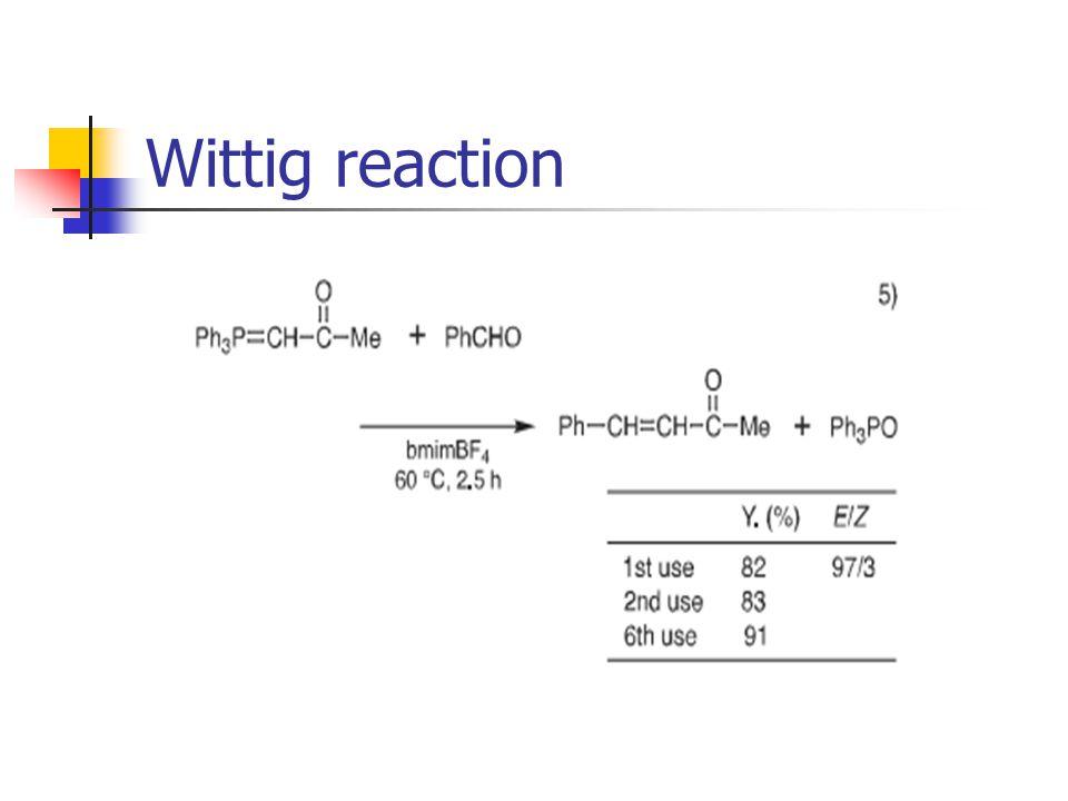 Wittig reaction