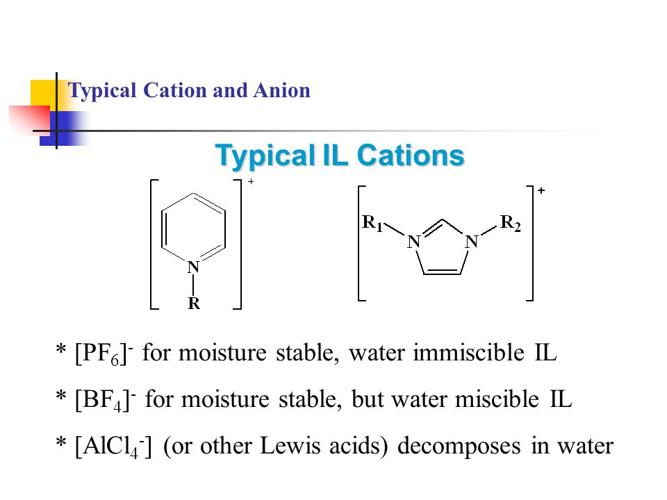 Typical Cation and Anion