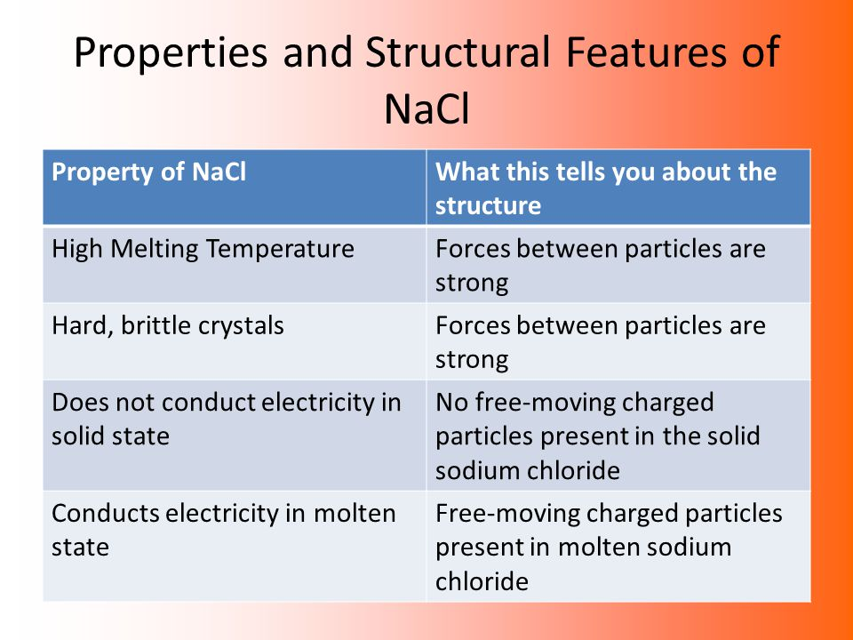 Properties and Structural Features of NaCl