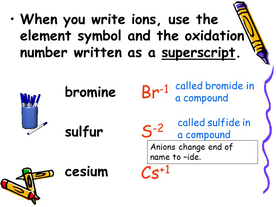 When you write ions, use the element symbol and the oxidation number written as a superscript.