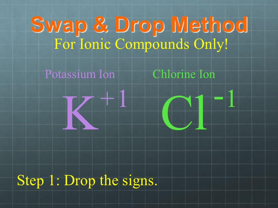 K Cl - + 1 1 Swap & Drop Method For Ionic Compounds Only!
