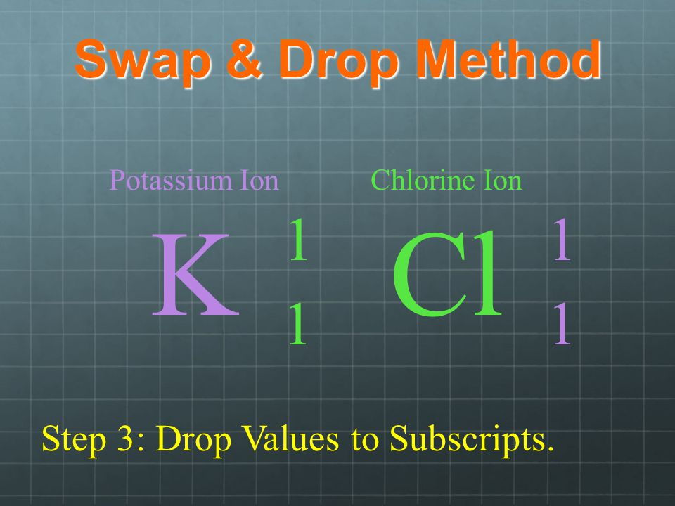 K Cl 1 1 1 1 Swap & Drop Method Step 3: Drop Values to Subscripts.