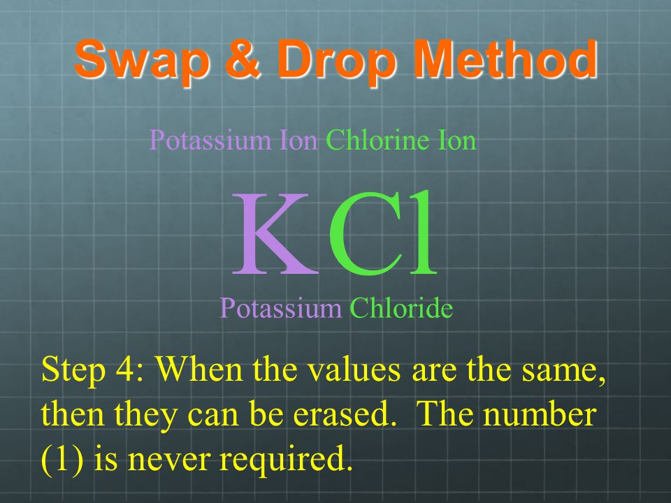 Swap & Drop Method Potassium Ion. K. Chlorine Ion. Cl. Potassium Chloride.
