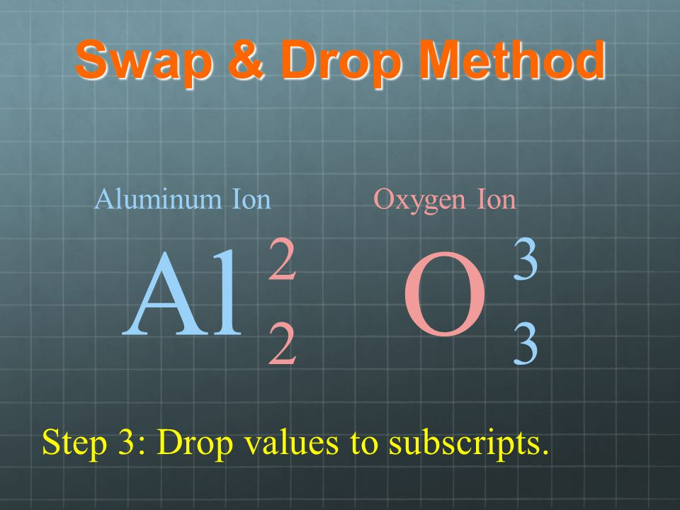 Al O 2 3 2 3 Swap & Drop Method Step 3: Drop values to subscripts.
