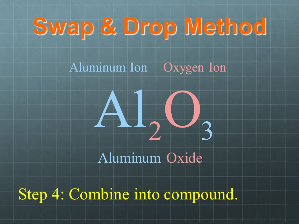 Al O 2 3 Swap & Drop Method Step 4: Combine into compound.