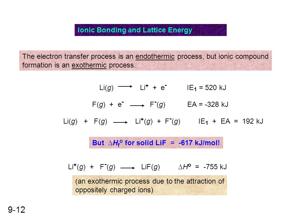 Ionic Bonding and Lattice Energy