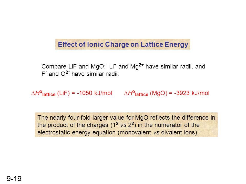 Effect of Ionic Charge on Lattice Energy
