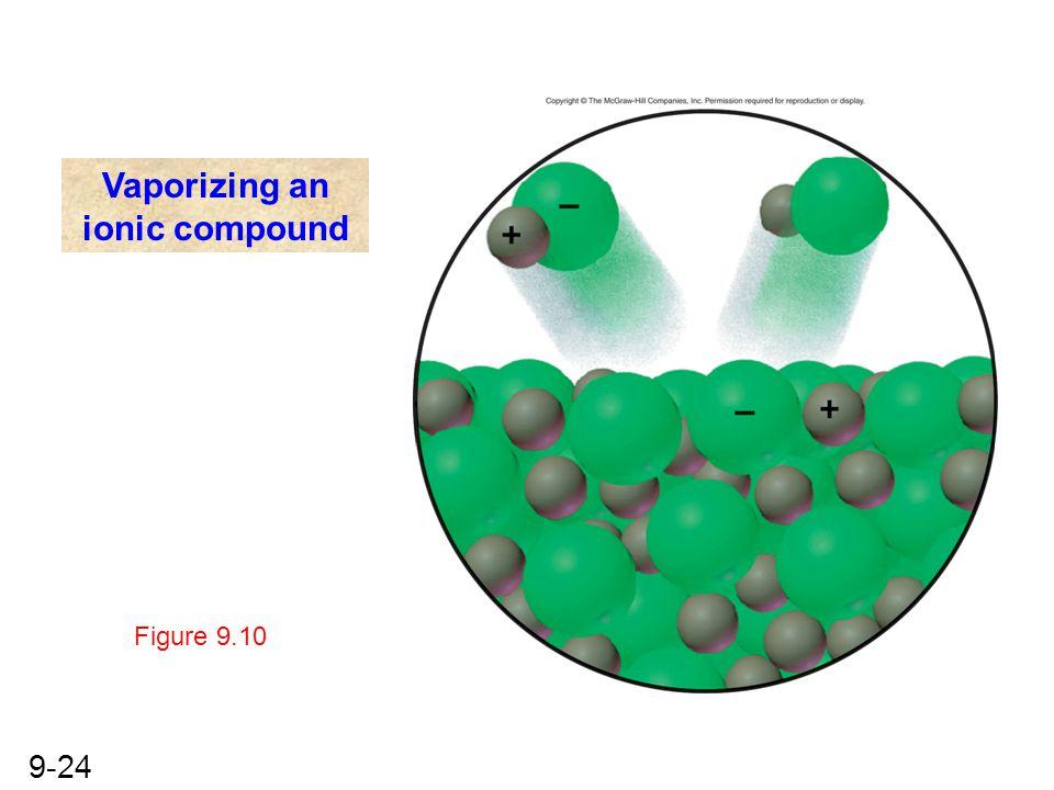 Vaporizing an ionic compound