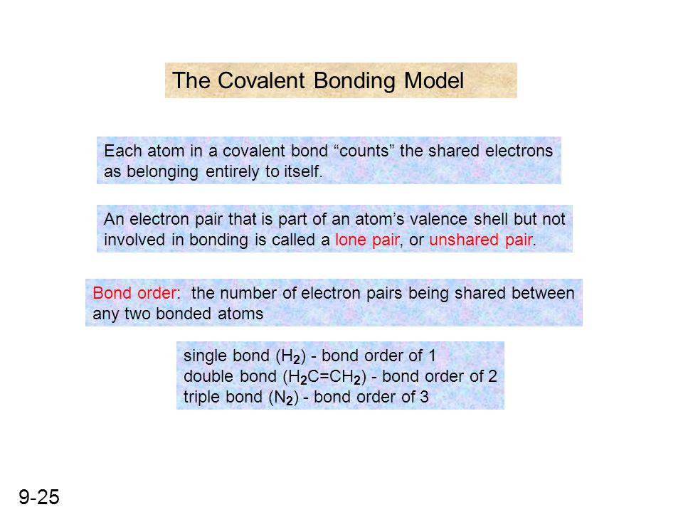 The Covalent Bonding Model
