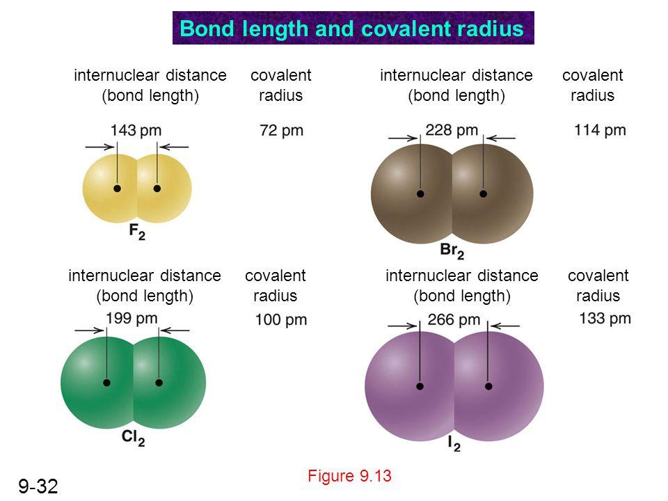 Bond length and covalent radius