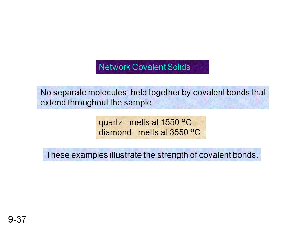 Network Covalent Solids