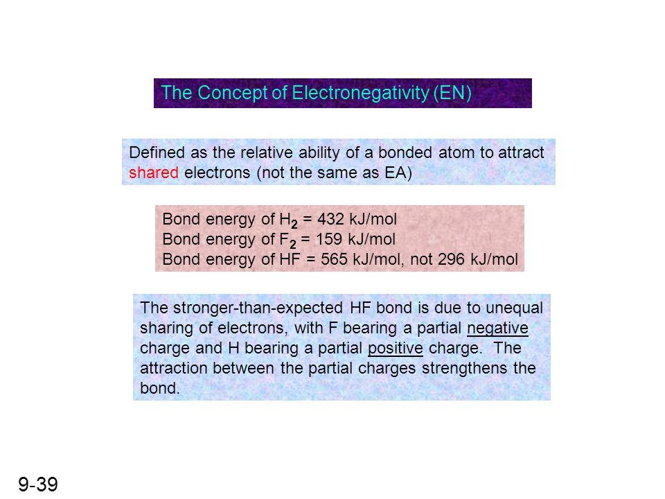 The Concept of Electronegativity (EN)