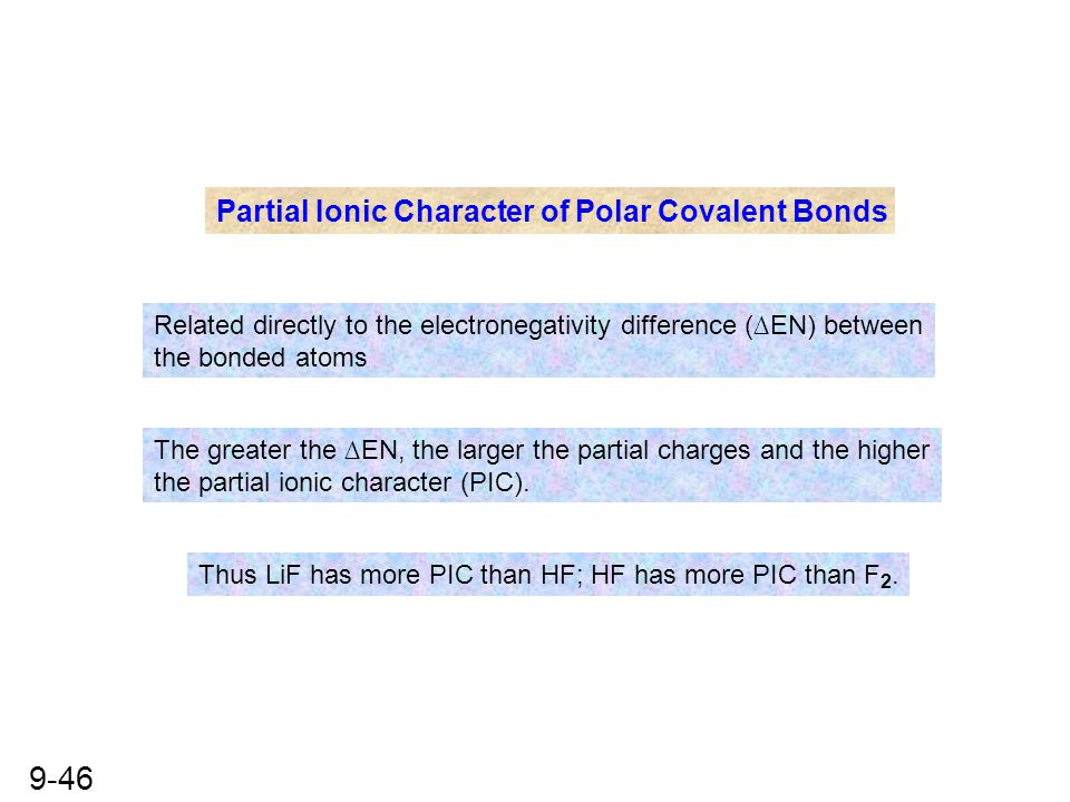 Partial Ionic Character of Polar Covalent Bonds