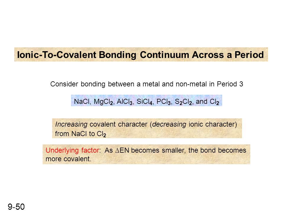 Ionic-To-Covalent Bonding Continuum Across a Period