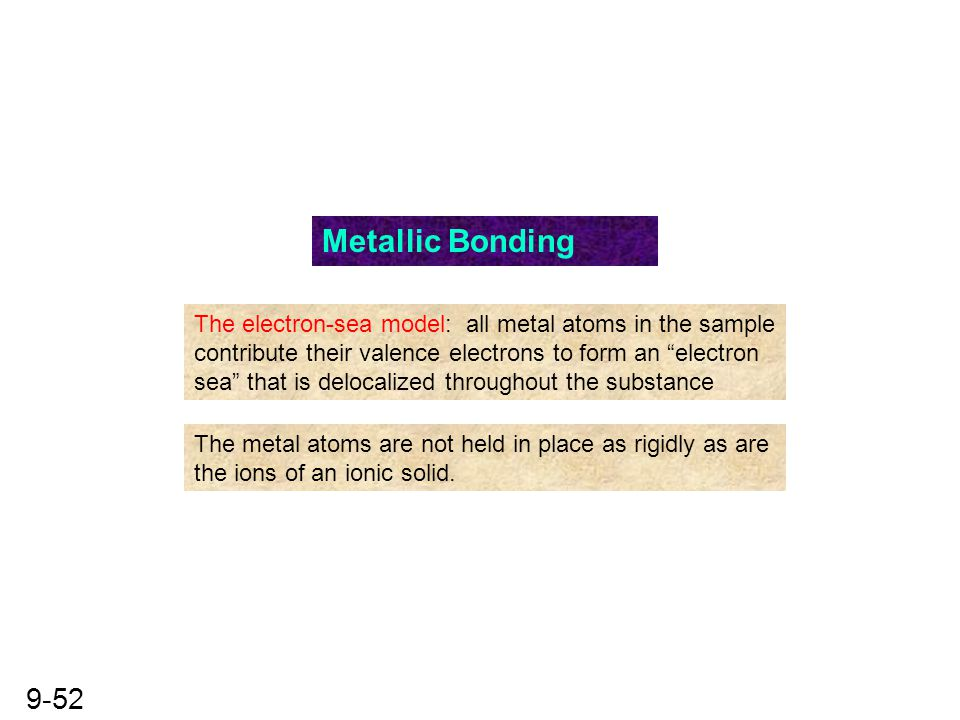Metallic Bonding The electron-sea model: all metal atoms in the sample